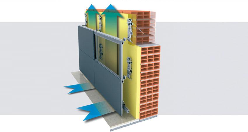 Con una facciata ventilata migliora l'efficienza energetica dell'edificio